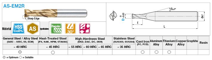 AS Coated High-Speed Steel Square End Mill, 2-Flute / Regular:Related Image