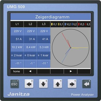 Power Analyser mit RCM